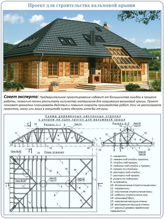 Вариант проекта дома с вальмовой крышей