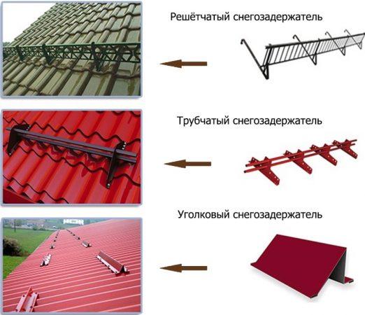Виды снегозадержателей на крышу