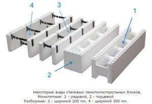 Виды стеновых пенополистирольных блоков