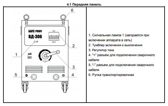 Внешний вид и передняя панель сварочного выпрямителя ВД-306