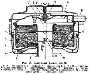 Воздушный фильтр ВМ-21 - устройство