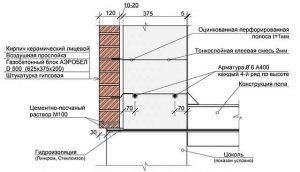 Возведение стен для гаража из пеноблока