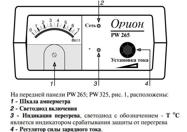 Зарядное устройство Орион PW265 - устройство