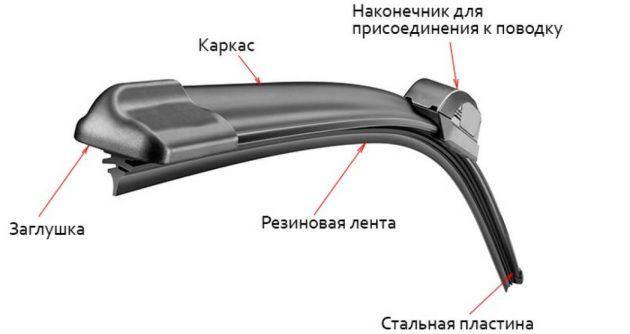 Бескаркасный стеклоочиститель - устройство