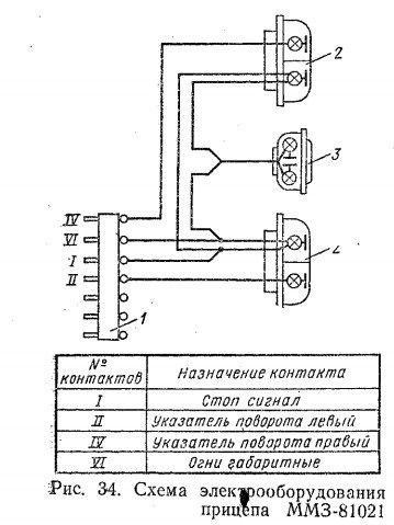 Схема электрооборудования прицепа