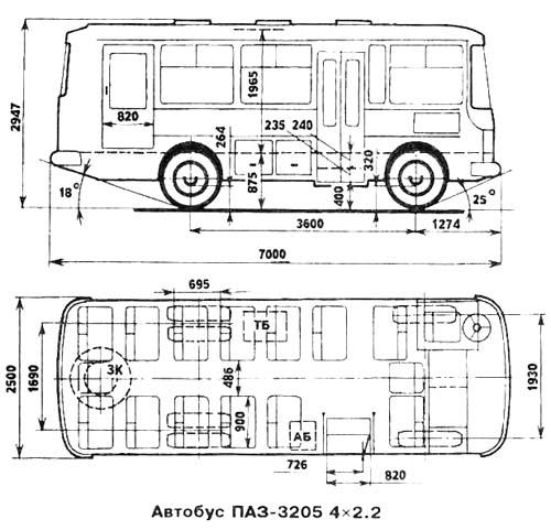 Габариты ПАЗ 3205