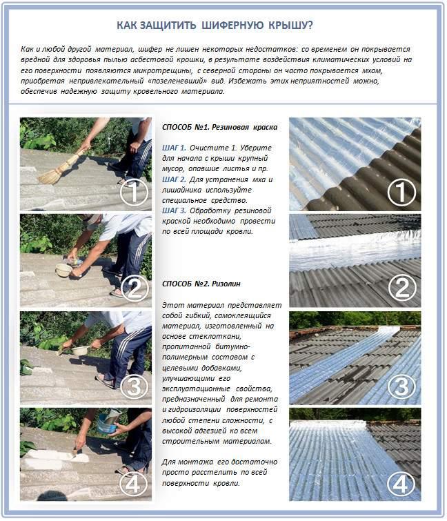 Как защитить шиферную крышу