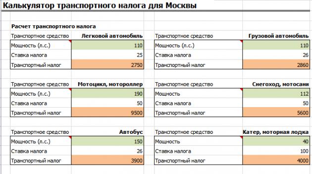 Калькулятор транспортного налога для Москвы