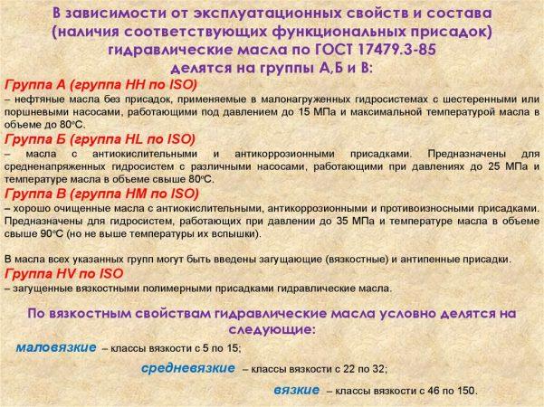 Классификация ГОСТ 17479.3-85