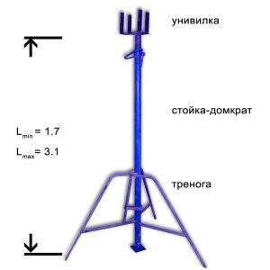 Конструкция телескопической стойки