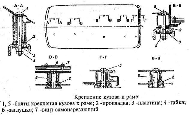 Крепление к раме кузова и кабины УАЗ-3741