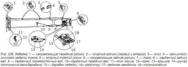 Лебедка автомобиля КамАЗ-43101