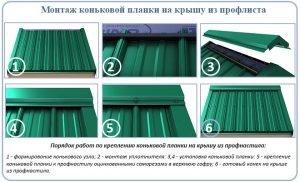 Монтаж коньковой планки для крыши