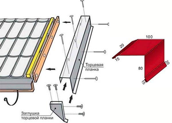 Монтаж торцевой планки на металлочерепицу