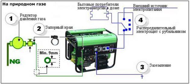 Подключение газового генератора на природном газе