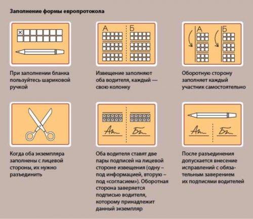 Правила заполнения формы европротокола