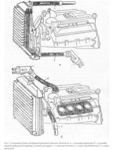 Промывка системы охлаждения двигателя моечным пистолетом