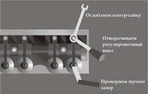 Проверка щупом зазор двигателя