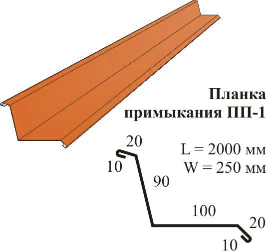 Размеры планки примыкания