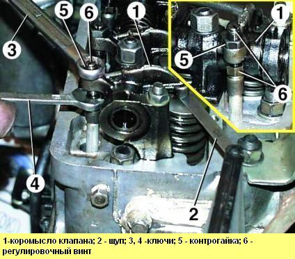 Регулировка теплового зазора клапанов двигателя ЗМЗ-402