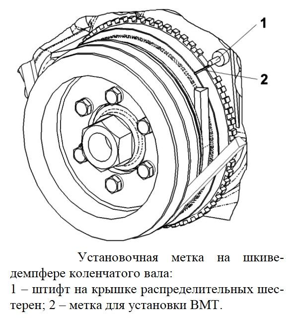 Регулировка зазоров между коромыслами и клапанами ГРМ двигателя УМЗ-4216