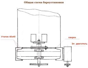 Схема бароустановки