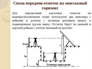 Схема передачи отметок на монтажный горизонт