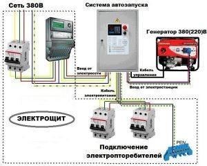 Схема подключения через АВР