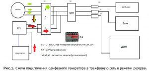 Схема подключения однофазного генератора