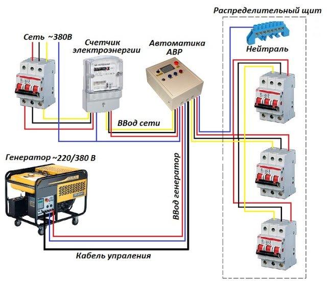 Схема подключения трехфазного генератора