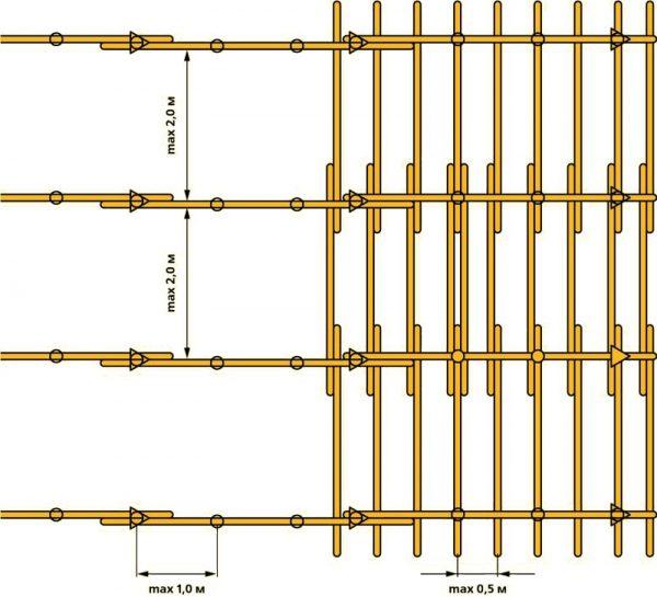 Схема расстановки - горизонтальная опалубка