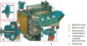Элементы системы охлаждения двигателя КамАЗ-740