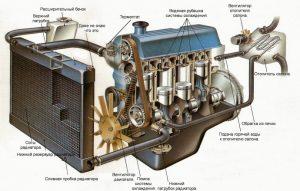 Система охлаждения двигателя д-260
