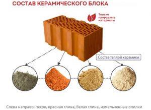 Состав керамического блока