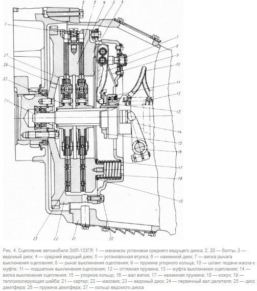 Сцепление автомобиля ЗИЛ-133ГЯ
