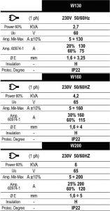 Технические характеристики Hitachi W160