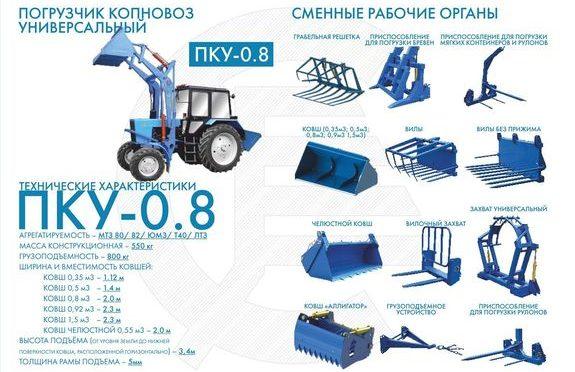 Технические характеристики погрузчика ПКУ-08