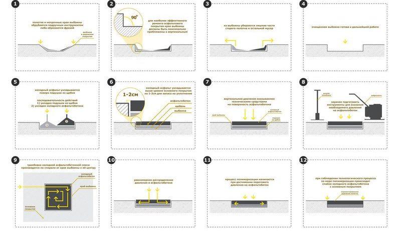 Типы асфальтно бетонных смесей бетон в25 пропорции