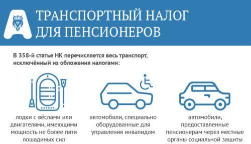 Транспорт, исключенный из обложения налогами