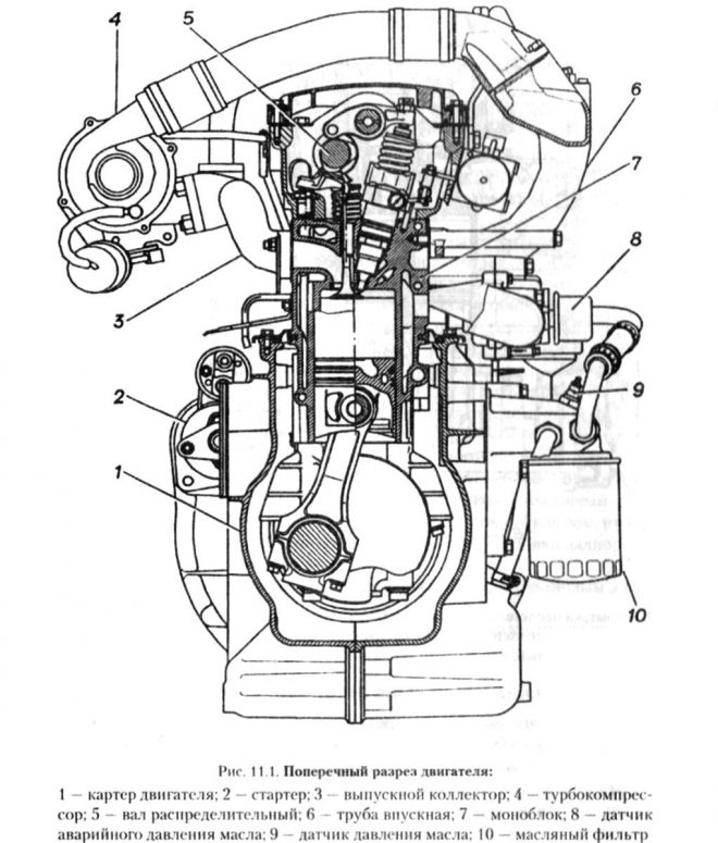 Устройство ГАЗ-560
