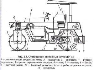 Устройство катка ДУ-93
