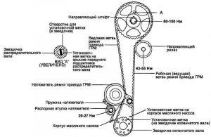 Устройство ременной передачи авто