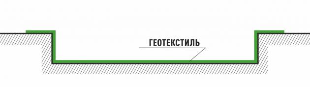Застилка геотекстилем выровненной поверхности